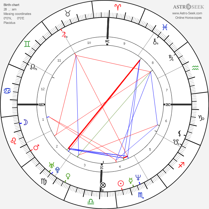 Mouss Diouf - Astrology Natal Birth Chart
