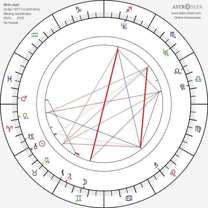 Moyu Arishima - Astrology Natal Birth Chart