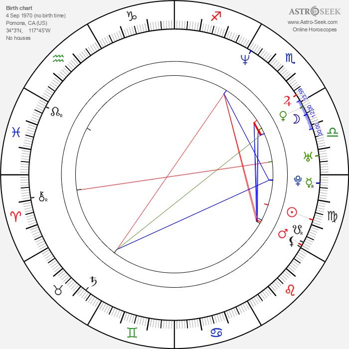 Mr. Marcus - Astrology Natal Birth Chart