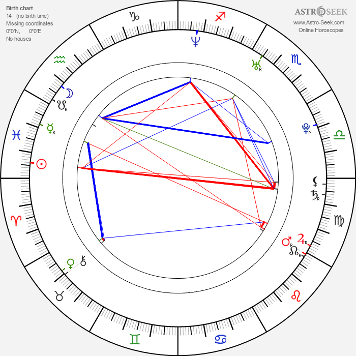 Munetaka Aoki - Astrology Natal Birth Chart