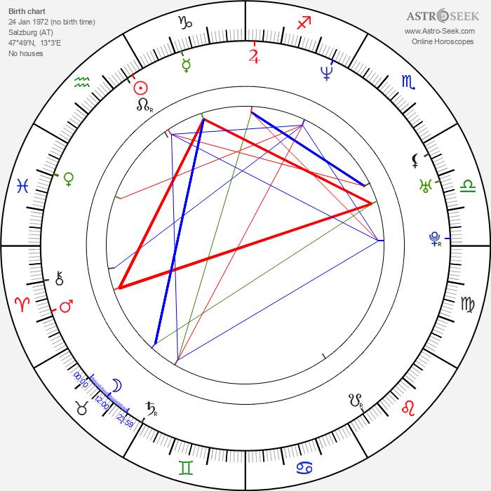 Muriel Baumeister - Astrology Natal Birth Chart