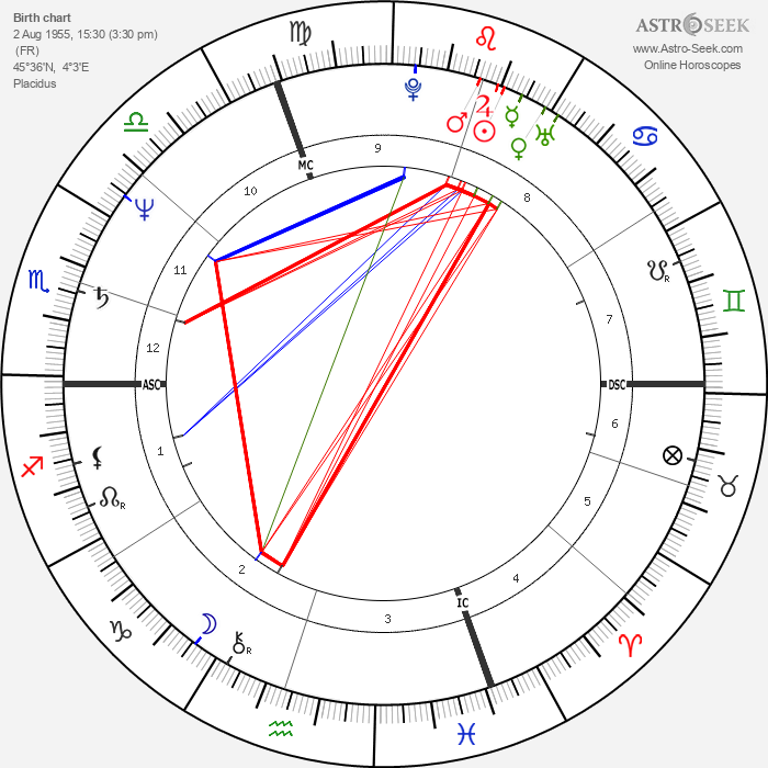 Muriel Robin - Astrology Natal Birth Chart