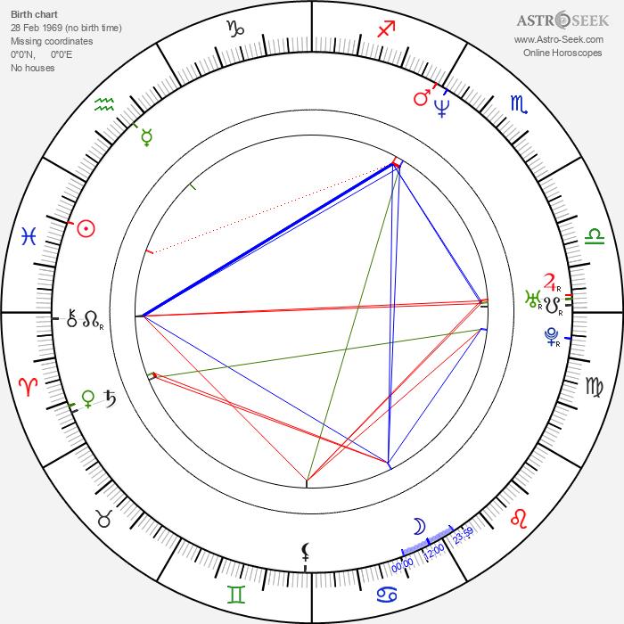 Murray Gold - Astrology Natal Birth Chart