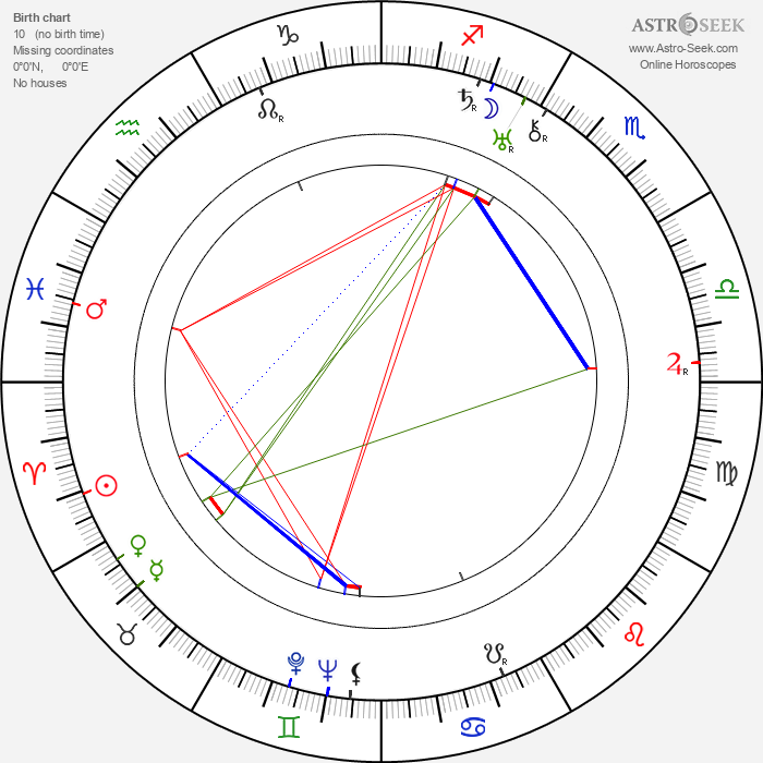 Murray Leonard - Astrology Natal Birth Chart