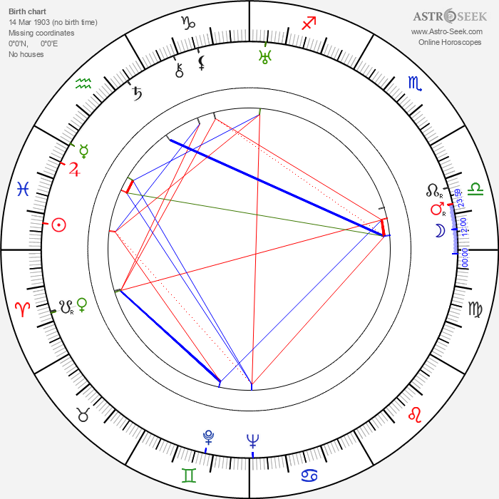 Muse Dalbray - Astrology Natal Birth Chart