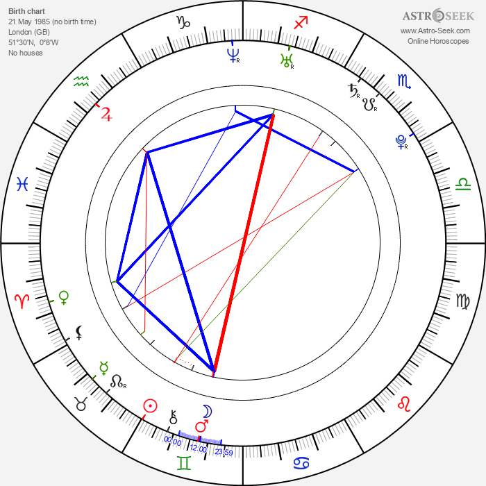 Mutya Buena - Astrology Natal Birth Chart