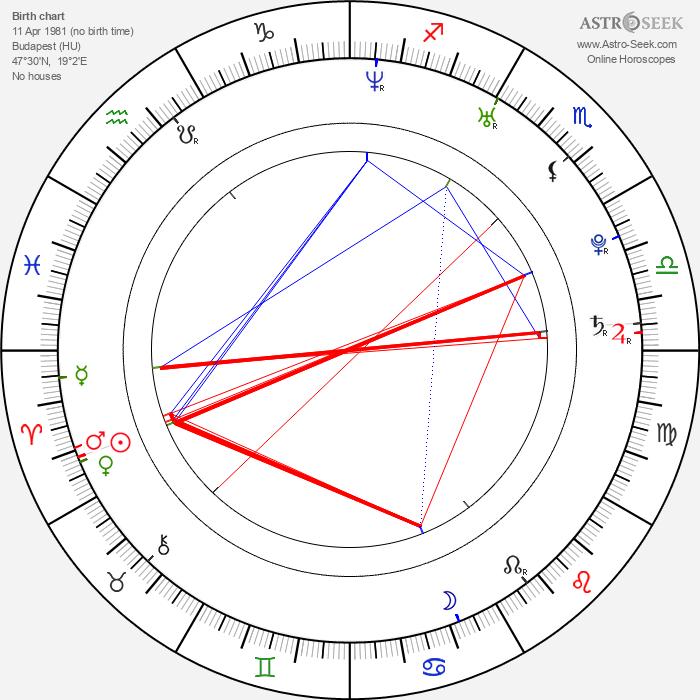 Mya Diamond - Astrology Natal Birth Chart