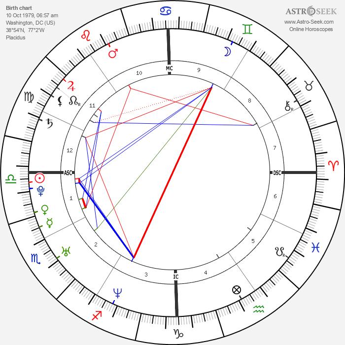Mýa - Astrology Natal Birth Chart