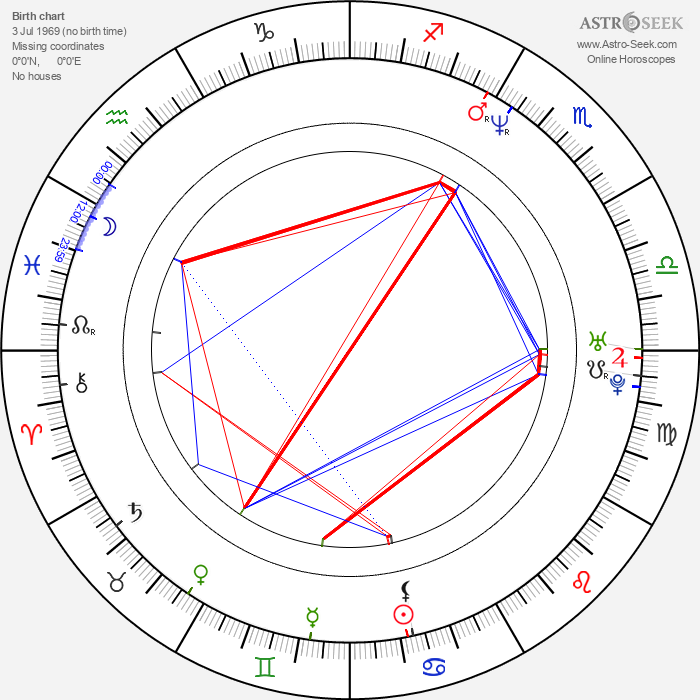 Mykel Shannon Jenkins - Astrology Natal Birth Chart