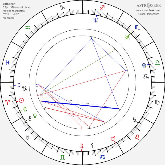 Myleene Klass - Astrology Natal Birth Chart