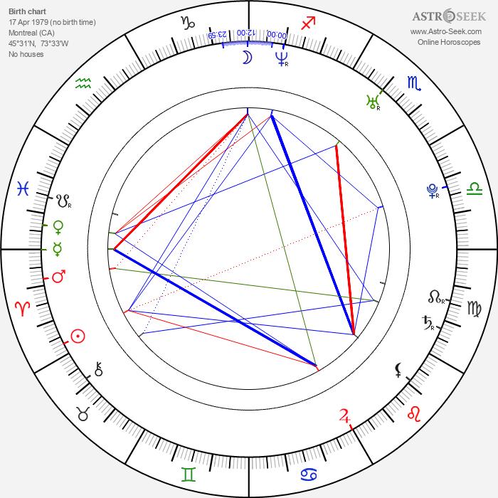 Mylène Dinh-Robic - Astrology Natal Birth Chart