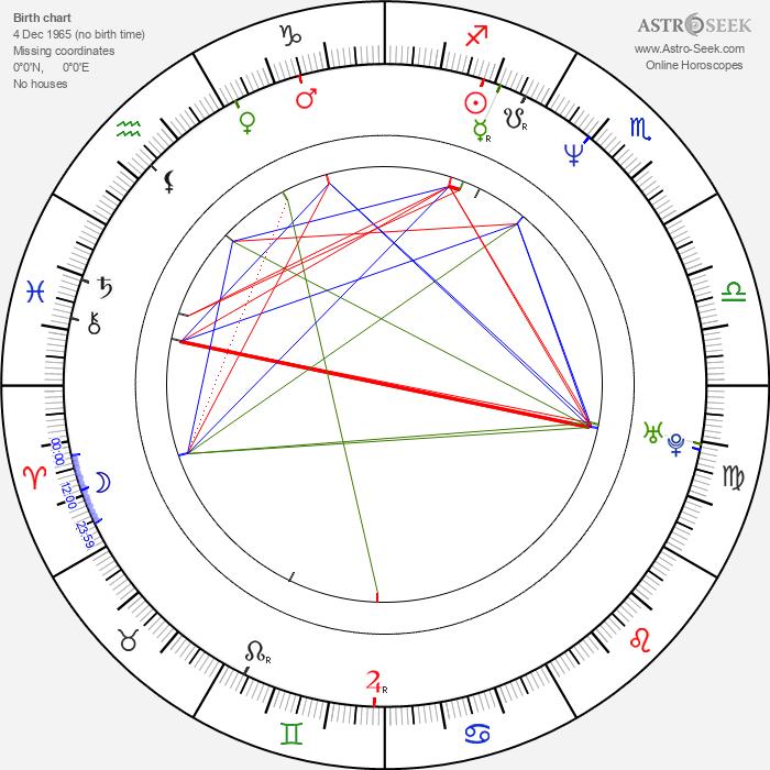 Mylo Ironbear - Astrology Natal Birth Chart