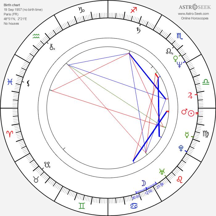 Myriam Mézières - Astrology Natal Birth Chart