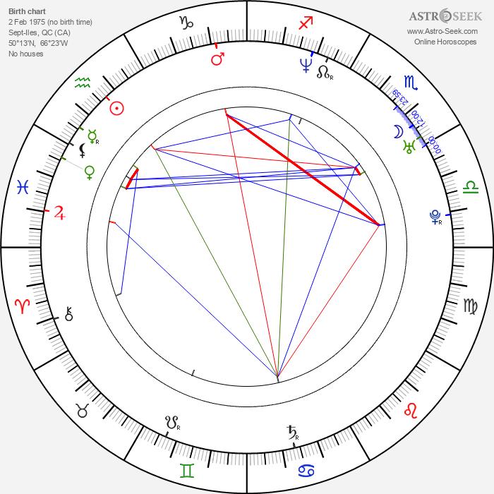Myriam Sirois - Astrology Natal Birth Chart