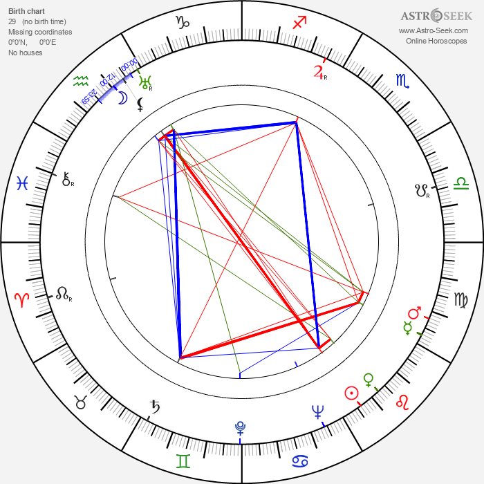 Myrtle Devenish - Astrology Natal Birth Chart