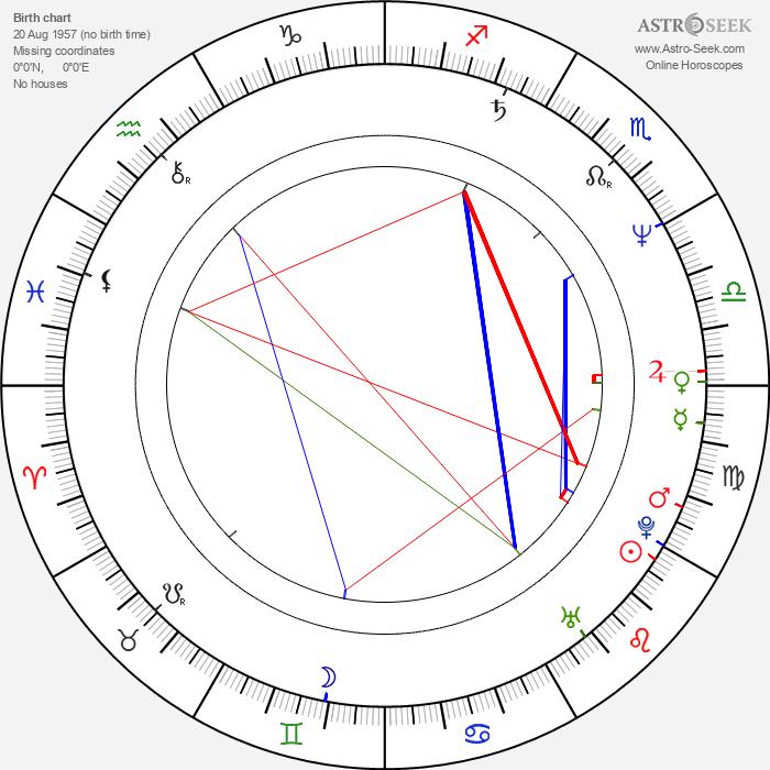 Myung-se Lee - Astrology Natal Birth Chart
