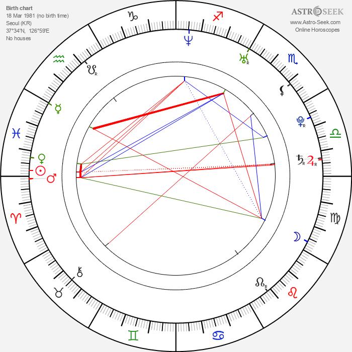Na-ra Jang - Astrology Natal Birth Chart