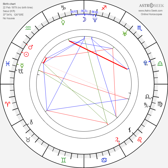 Na-yeong Lee - Astrology Natal Birth Chart