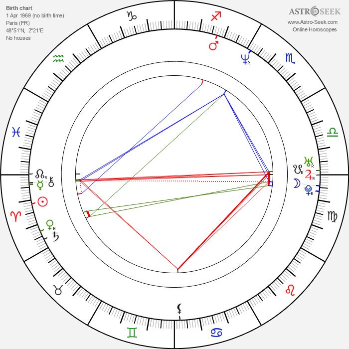 Nabil Ayouch - Astrology Natal Birth Chart