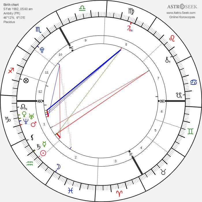 Nabilla Benattia - Astrology Natal Birth Chart
