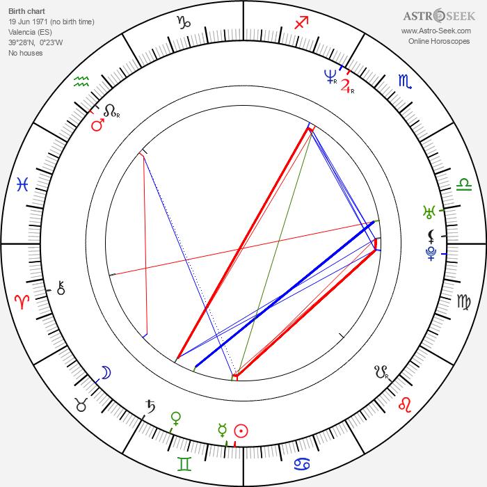 Nacho Fresneda - Astrology Natal Birth Chart