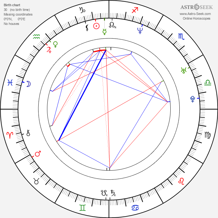 Nacho Vidal - Astrology Natal Birth Chart