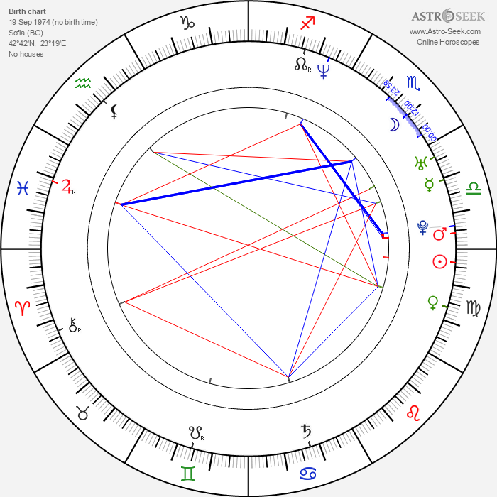 Nadejda Koseva - Astrology Natal Birth Chart
