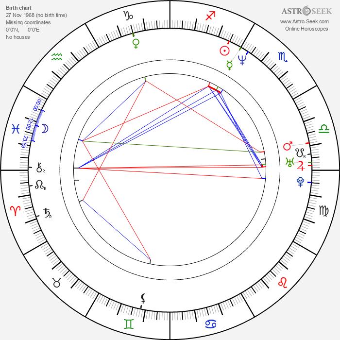 Nader T. Homayoun - Astrology Natal Birth Chart