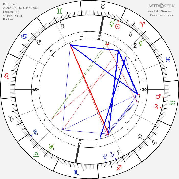 Nadeshda Brennicke - Astrology Natal Birth Chart