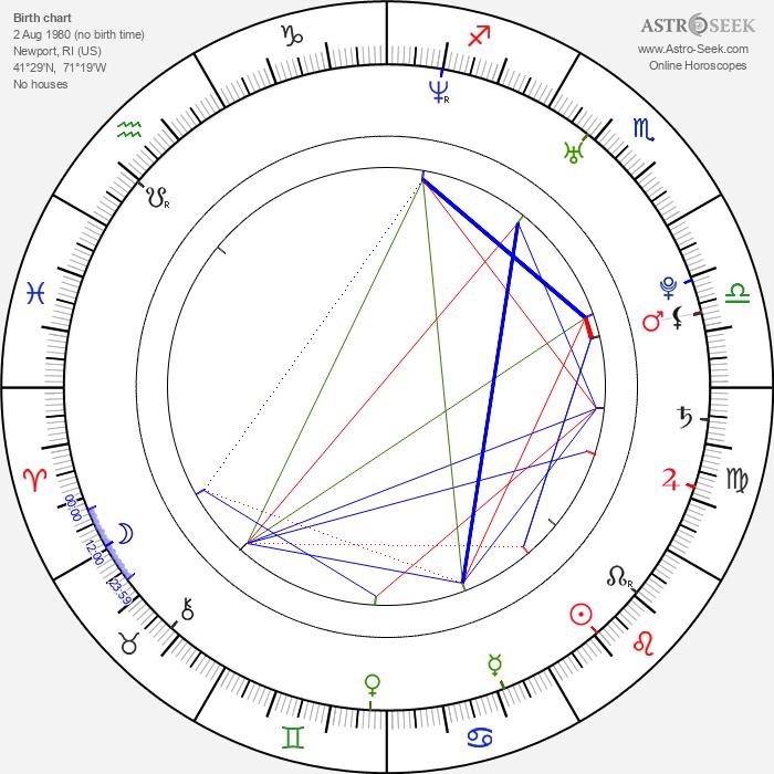 Nadia Bjorlin - Astrology Natal Birth Chart