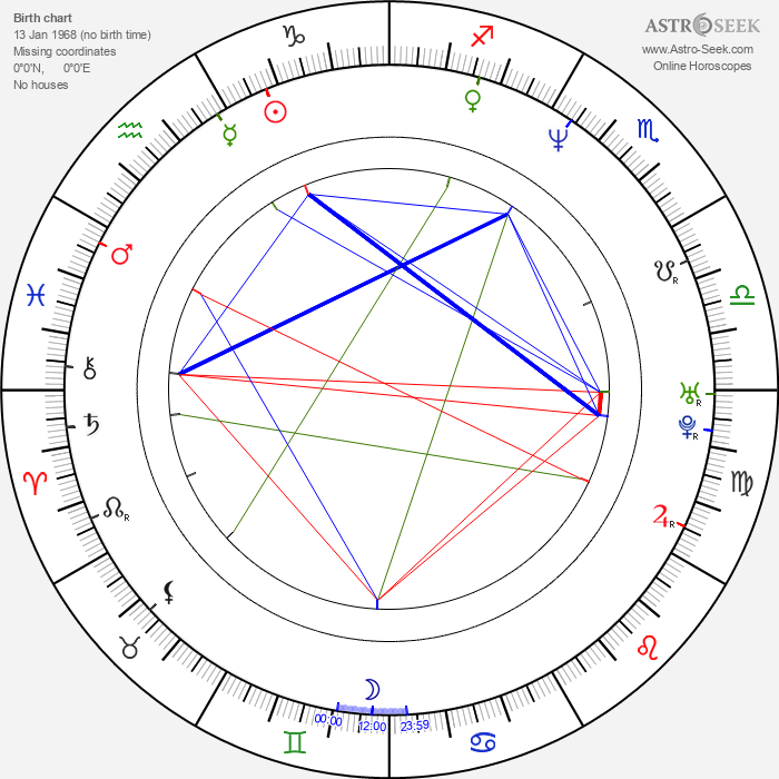 Nadia Chambers - Astrology Natal Birth Chart