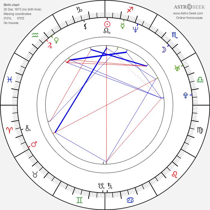 Nadia Fares - Astrology Natal Birth Chart