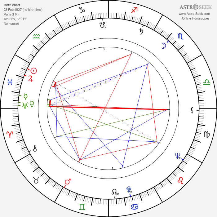 Nadine Alari - Astrology Natal Birth Chart