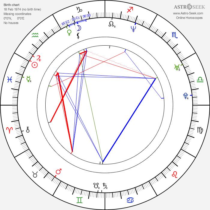 Nadine Labaki - Astrology Natal Birth Chart