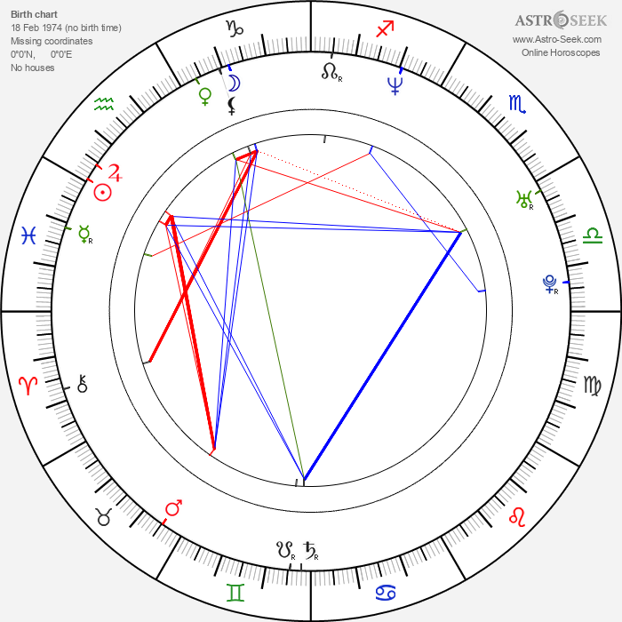 Nadine Labaki - Astrology Natal Birth Chart