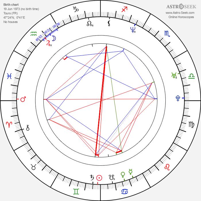 Nadiya Zighem - Astrology Natal Birth Chart