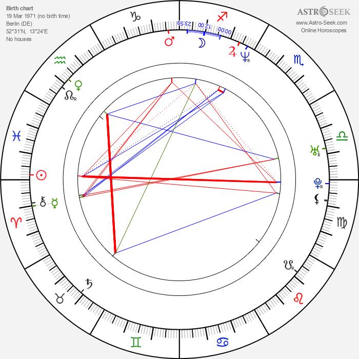 Nadja Auermann - Astrology Natal Birth Chart