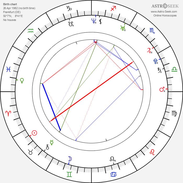 Nadja Benaissa - Astrology Natal Birth Chart