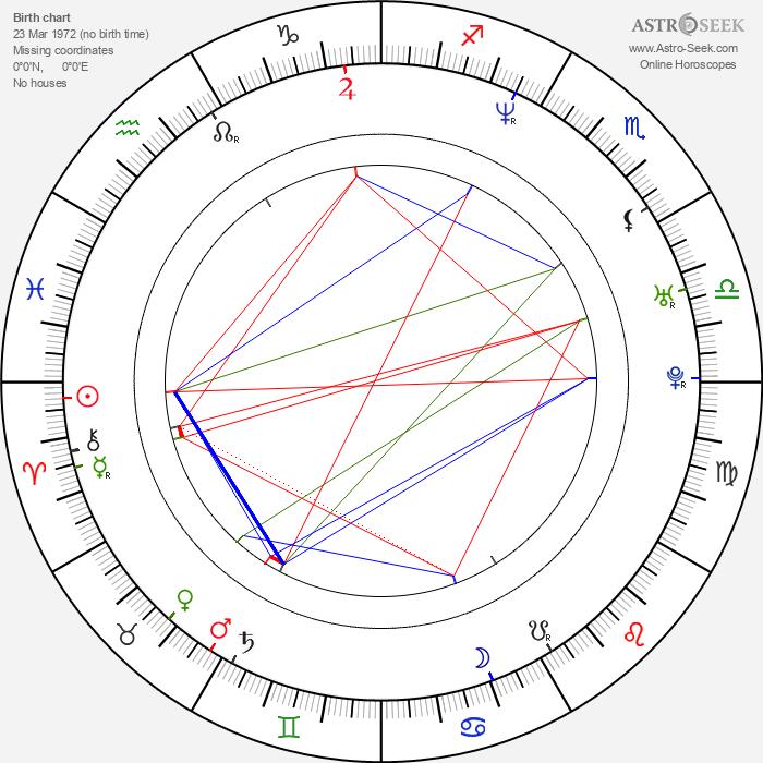 Nadja Hüpscher - Astrology Natal Birth Chart