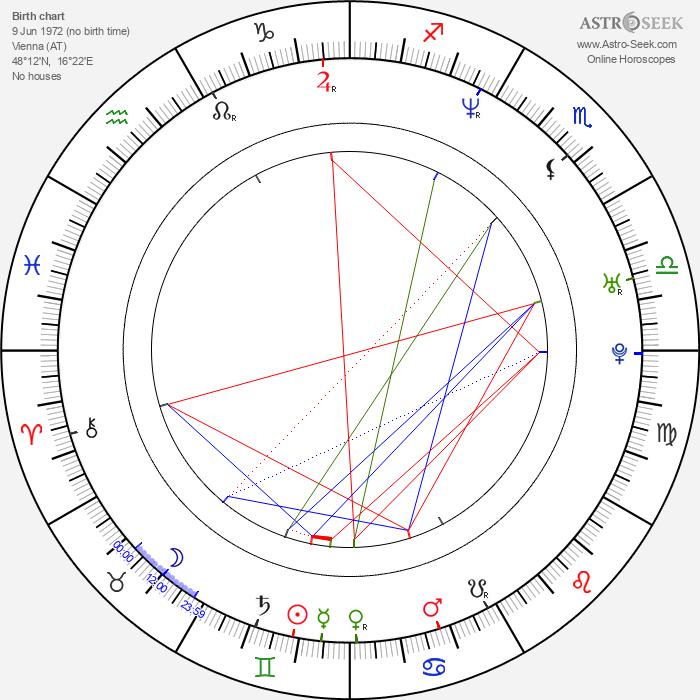 Nadja Maleh - Astrology Natal Birth Chart