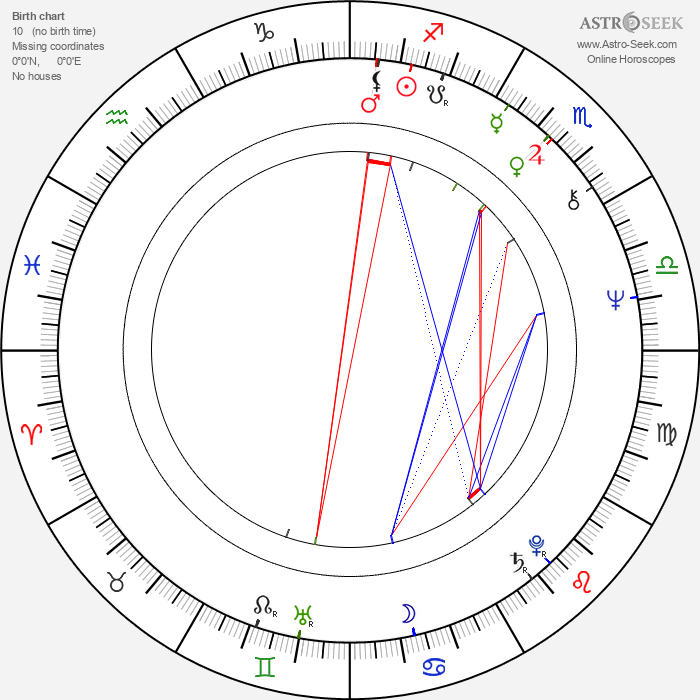 Nadja Pyykkö - Astrology Natal Birth Chart