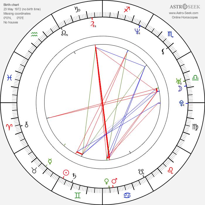 Nadja Uhl - Astrology Natal Birth Chart