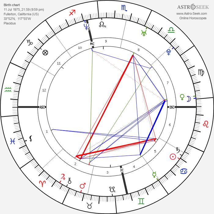 Nadya Suleman - Astrology Natal Birth Chart