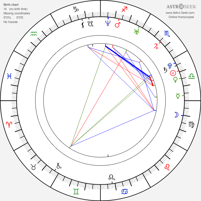 Naijin Xiong - Astrology Natal Birth Chart