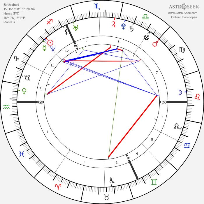 Najoua Belyzel - Astrology Natal Birth Chart