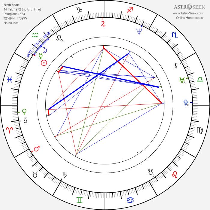 Najwa Nimri - Astrology Natal Birth Chart
