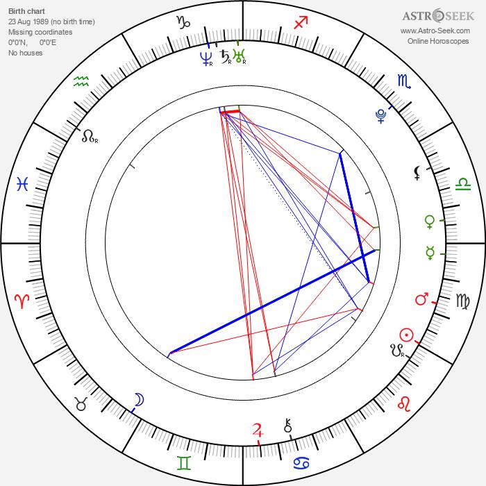 Nakotah LaRance - Astrology Natal Birth Chart
