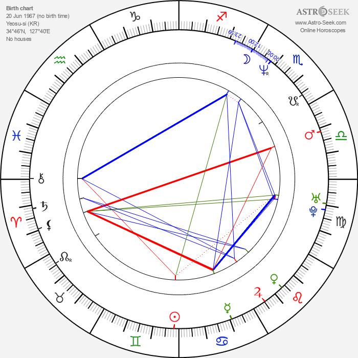 Nam-yeol Jang - Astrology Natal Birth Chart