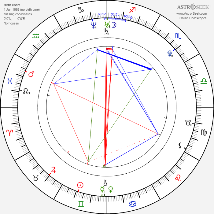 Nami Tamaki - Astrology Natal Birth Chart