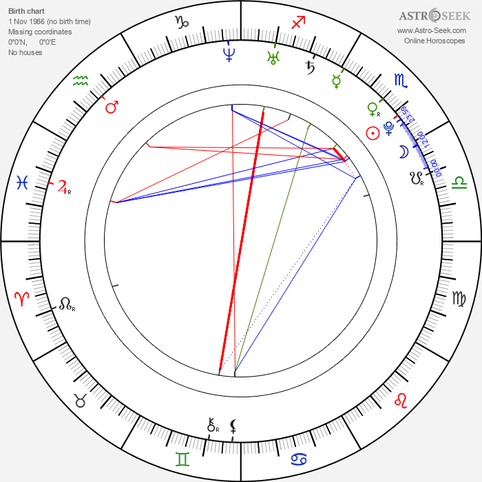 Nan Zhang - Astrology Natal Birth Chart